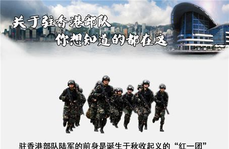 關于駐香港部隊你想知道的都在這